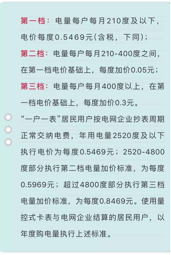 无棣人注意!电费价格要变!7月1日开始实施!