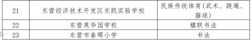无棣职业中专—中华优秀传统文化传承推荐学校