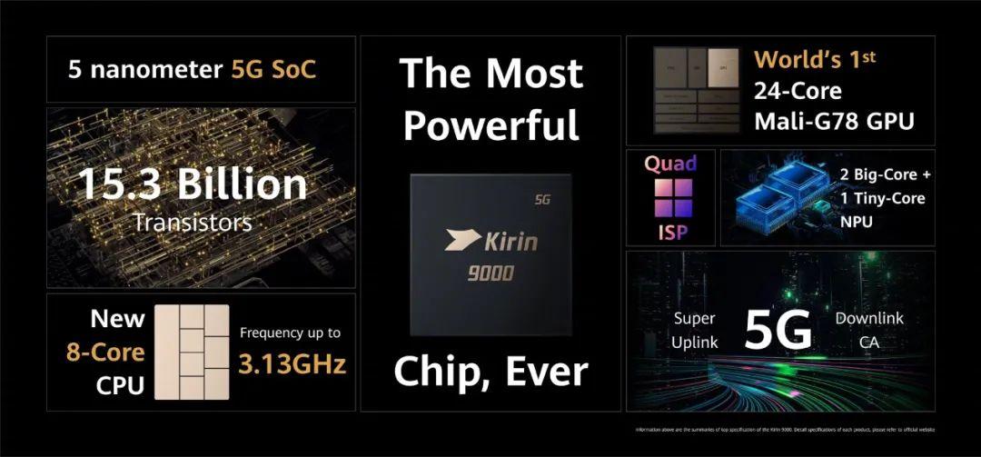 华为Mate40系列重磅发布 麒麟9000性能惊人