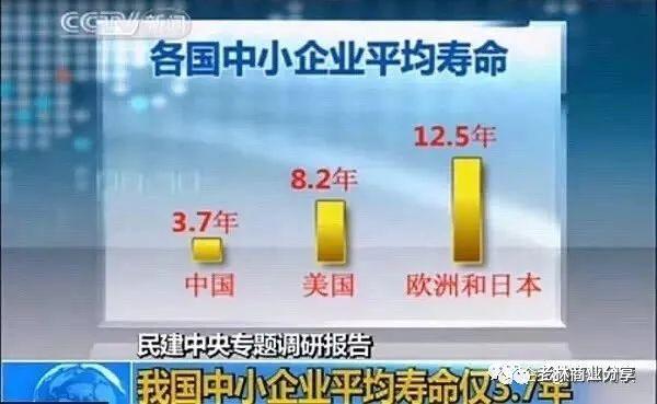 成大业者不吃全鱼!!
